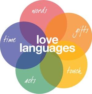 П'ять мов любові: знайди власний підхід до людей.